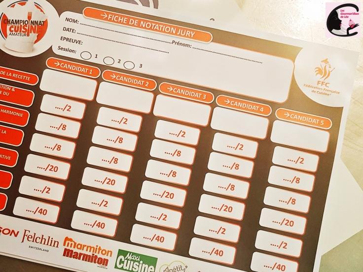 fédération française de cuisine, concours cuisine, cuisine, concours, jury, membre du jury, blog, blog cuisine, blogueuse, recettes, créations culinaires, parly 2, le Chesnay